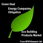 Green Deal & ECO Products market 2014 market research report for UK Green Deal statistics info & ECO Products market and sales of insulation, lighting and energy effiicent products sales in 2014 sold through Green Deal and ECO with boiler sales and UK heating market statistics with green deal forecasts.